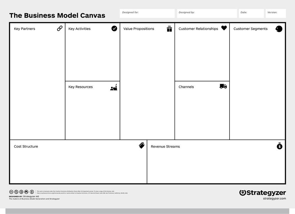 Develop your freelance strategy with the Business Model Canvas